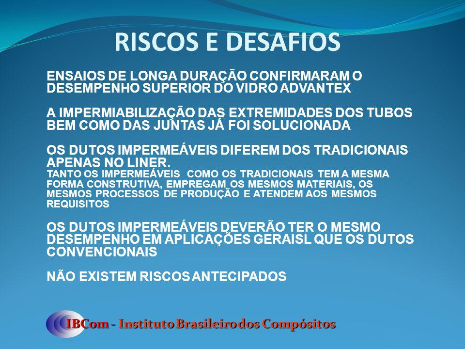 RISCOS E DESAFIOS IBCom - Instituto Brasileiro dos Compósitos ENSAIOS DE LONGA DURAÇÃO CONFIRMARAM O DESEMPENHO SUPERIOR DO VIDRO ADVANTEX A IMPERMIAB
