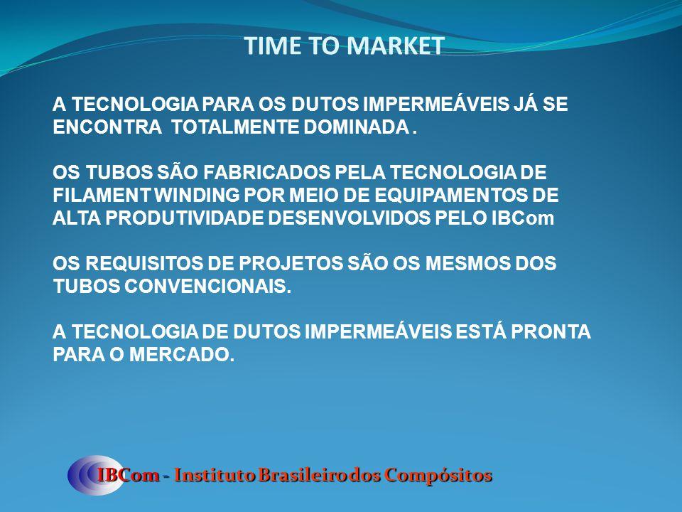 TIME TO MARKET IBCom - Instituto Brasileiro dos Compósitos A TECNOLOGIA PARA OS DUTOS IMPERMEÁVEIS JÁ SE ENCONTRA TOTALMENTE DOMINADA. OS TUBOS SÃO FA