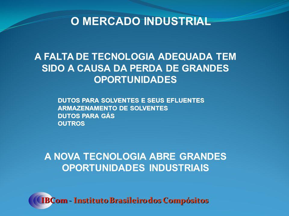 IBCom - Instituto Brasileiro dos Compósitos O MERCADO INDUSTRIAL A FALTA DE TECNOLOGIA ADEQUADA TEM SIDO A CAUSA DA PERDA DE GRANDES OPORTUNIDADES DUT
