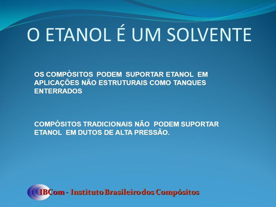 O ETANOL É UM SOLVENTE IBCom - Instituto Brasileiro dos Compósitos OS COMPÓSITOS PODEM SUPORTAR ETANOL EM APLICAÇÕES NÃO ESTRUTURAIS COMO TANQUES ENTE