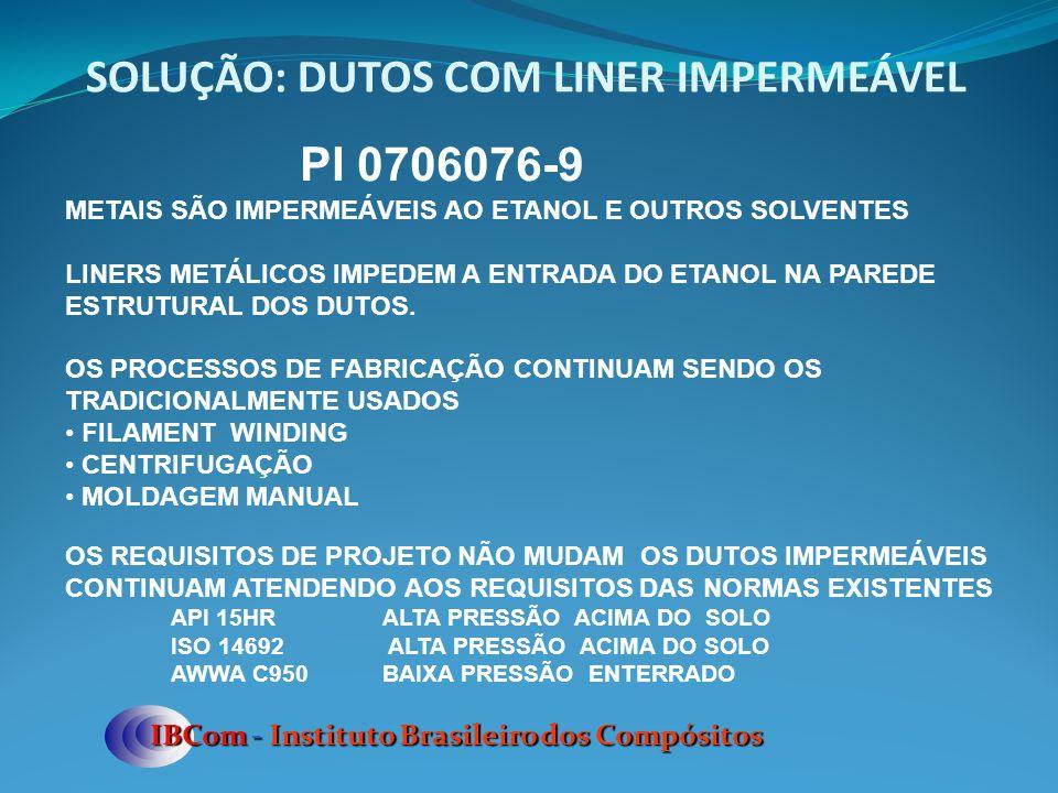 SOLUÇÃO: DUTOS COM LINER IMPERMEÁVEL IBCom - Instituto Brasileiro dos Compósitos METAIS SÃO IMPERMEÁVEIS AO ETANOL E OUTROS SOLVENTES LINERS METÁLICOS