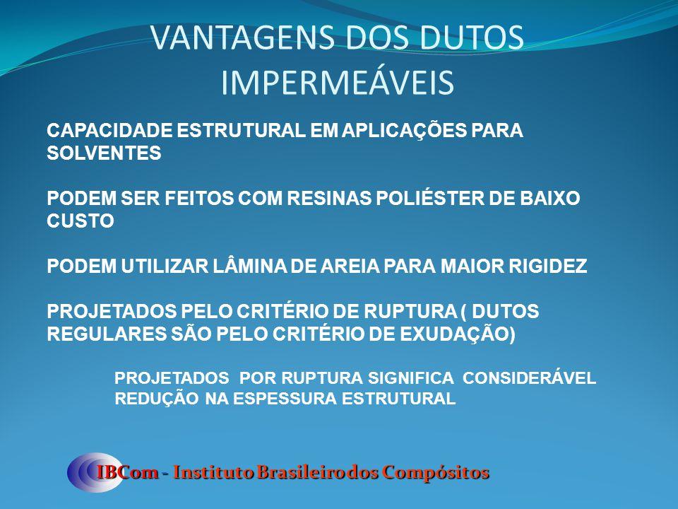 VANTAGENS DOS DUTOS IMPERMEÁVEIS IBCom - Instituto Brasileiro dos Compósitos CAPACIDADE ESTRUTURAL EM APLICAÇÕES PARA SOLVENTES PODEM SER FEITOS COM R
