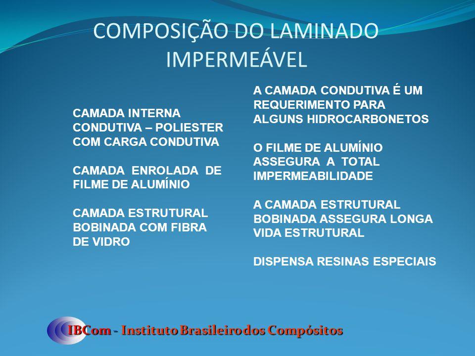 COMPOSIÇÃO DO LAMINADO IMPERMEÁVEL IBCom - Instituto Brasileiro dos Compósitos CAMADA INTERNA CONDUTIVA – POLIESTER COM CARGA CONDUTIVA CAMADA ENROLAD
