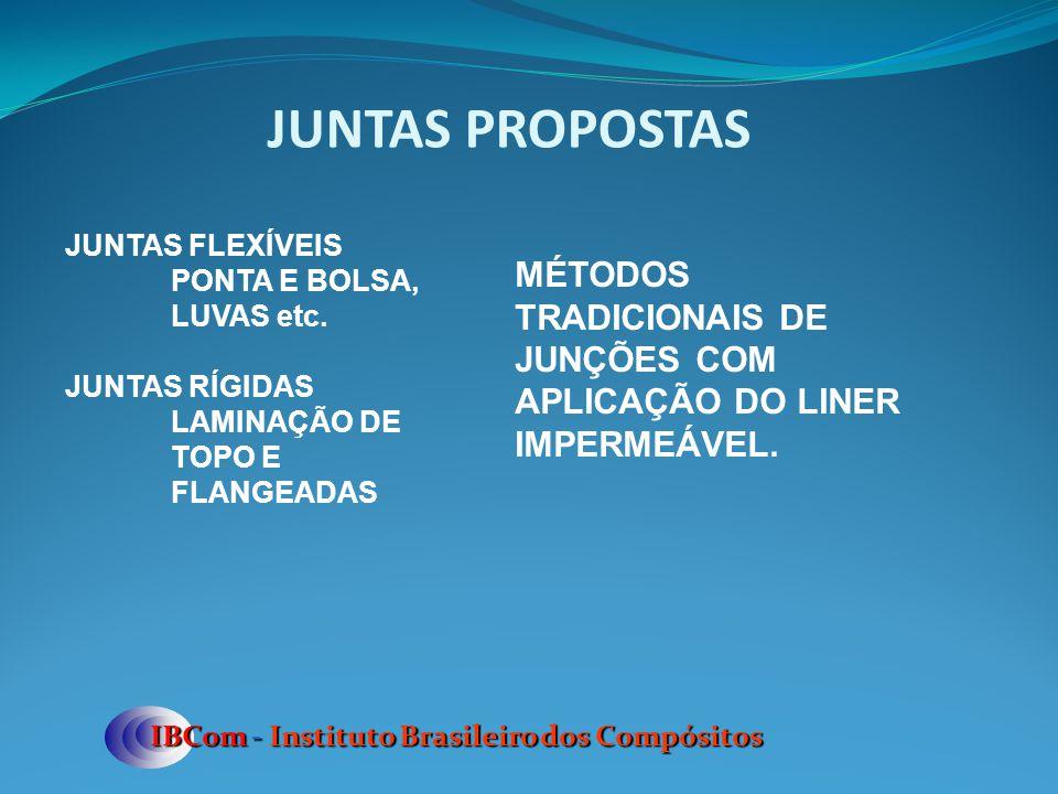 JUNTAS PROPOSTAS IBCom - Instituto Brasileiro dos Compósitos JUNTAS FLEXÍVEIS PONTA E BOLSA, LUVAS etc. JUNTAS RÍGIDAS LAMINAÇÃO DE TOPO E FLANGEADAS