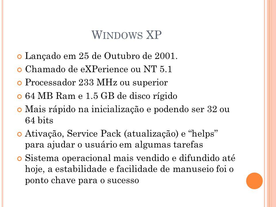 W INDOWS XP Lançado em 25 de Outubro de 2001.