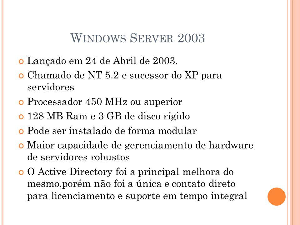W INDOWS S ERVER 2003 Lançado em 24 de Abril de 2003.