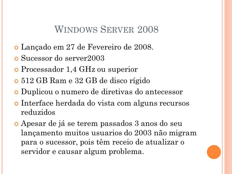 W INDOWS S ERVER 2008 Lançado em 27 de Fevereiro de 2008.