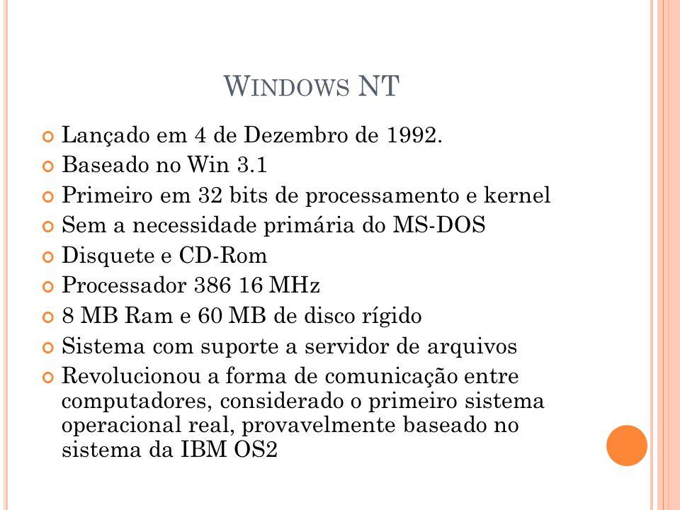 W INDOWS 95 Lançado em 24 de Agosto de 1995.