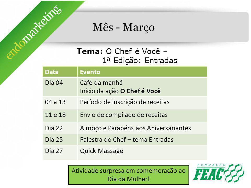 Mês - Março Tema: O Chef é Você – 1ª Edição: Entradas DataEvento Dia 04Café da manhã Início da ação O Chef é Você 04 a 13Período de inscrição de recei