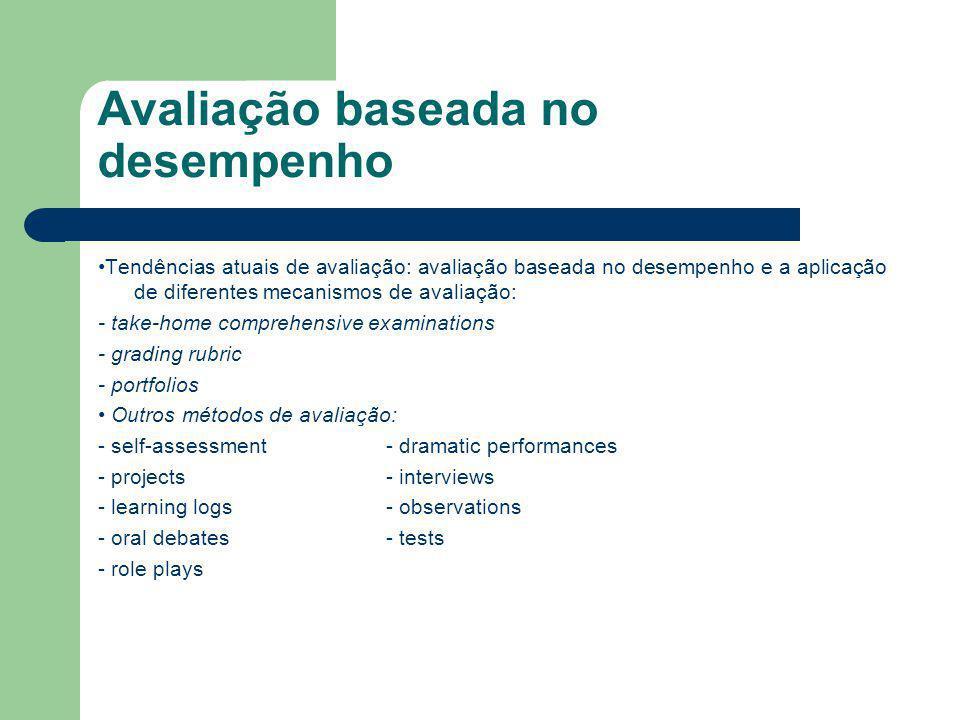 Avaliação baseada no desempenho Tendências atuais de avaliação: avaliação baseada no desempenho e a aplicação de diferentes mecanismos de avaliação: -
