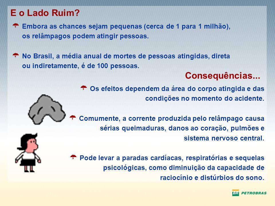 Embora as chances sejam pequenas (cerca de 1 para 1 milhão), os relâmpagos podem atingir pessoas. No Brasil, a média anual de mortes de pessoas atingi