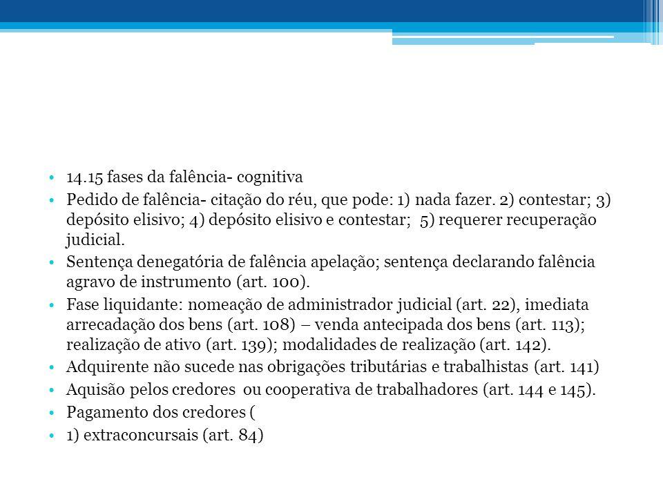 14.15 fases da falência- cognitiva Pedido de falência- citação do réu, que pode: 1) nada fazer. 2) contestar; 3) depósito elisivo; 4) depósito elisivo