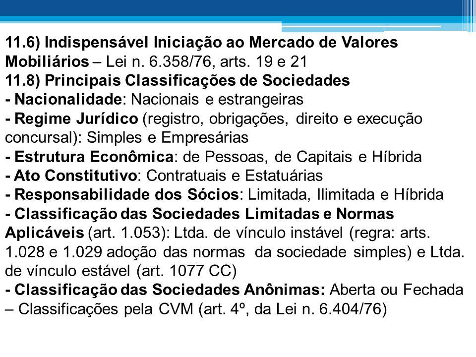 11.6) Indispensável Iniciação ao Mercado de Valores Mobiliários – Lei n. 6.358/76, arts. 19 e 21 11.8) Principais Classificações de Sociedades - Nacio