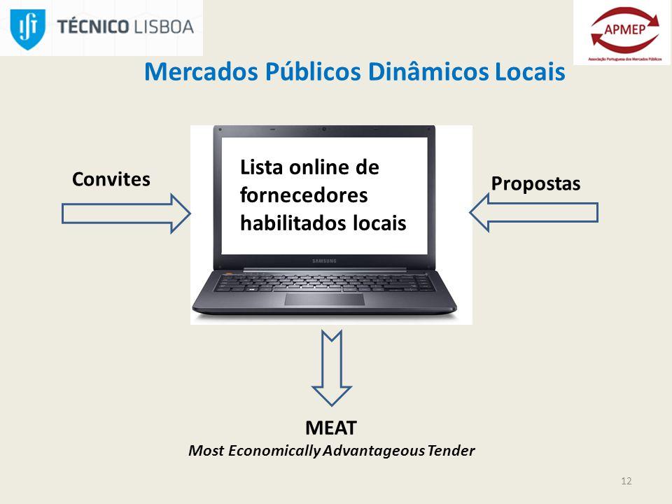 Lista online de fornecedores habilitados locais Convites Propostas MEAT Most Economically Advantageous Tender 12 Mercados Públicos Dinâmicos Locais