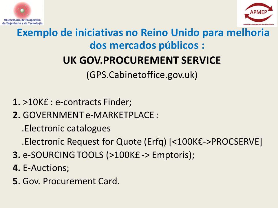 Exemplo de iniciativas no Reino Unido para melhoria dos mercados públicos : UK GOV.PROCUREMENT SERVICE (GPS.Cabinetoffice.gov.uk) 1.