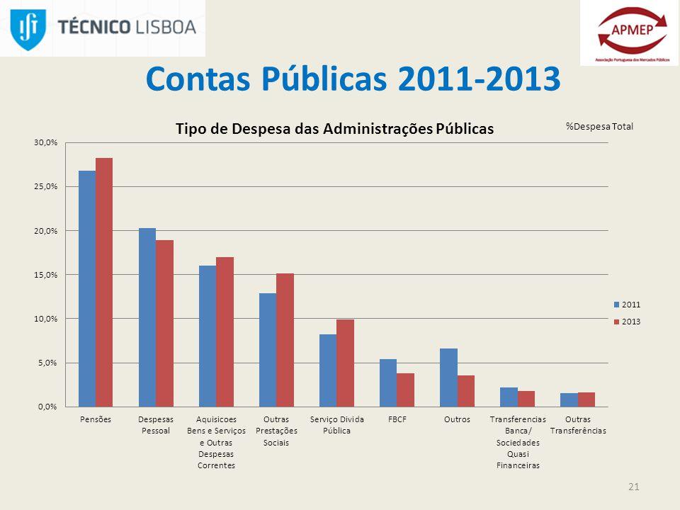 21 Contas Públicas 2011-2013