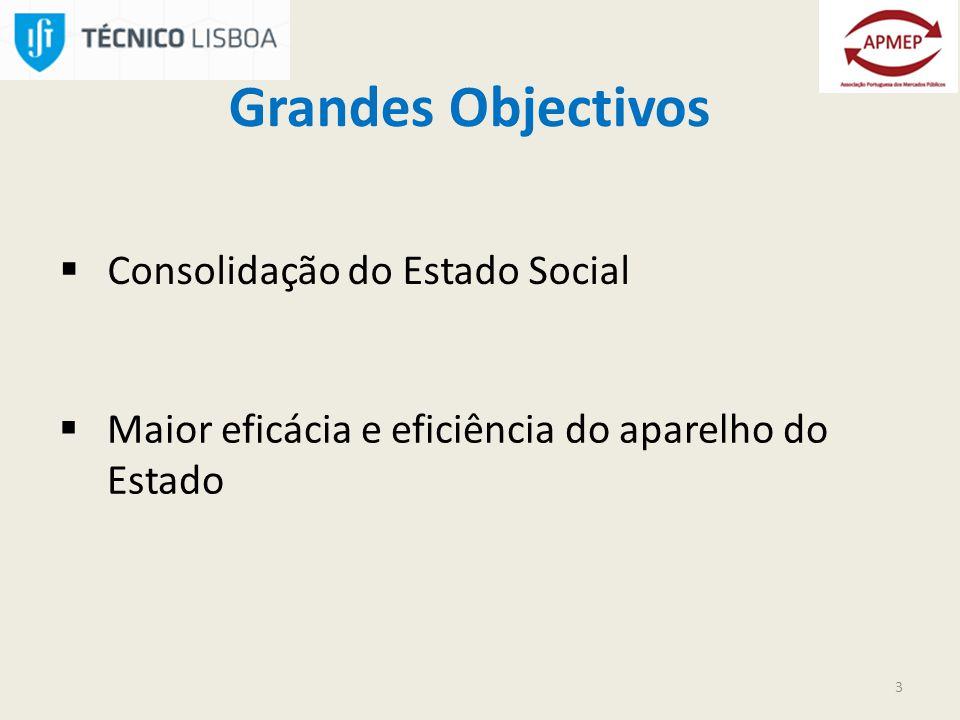 Grandes Objectivos Consolidação do Estado Social 3 Maior eficácia e eficiência do aparelho do Estado