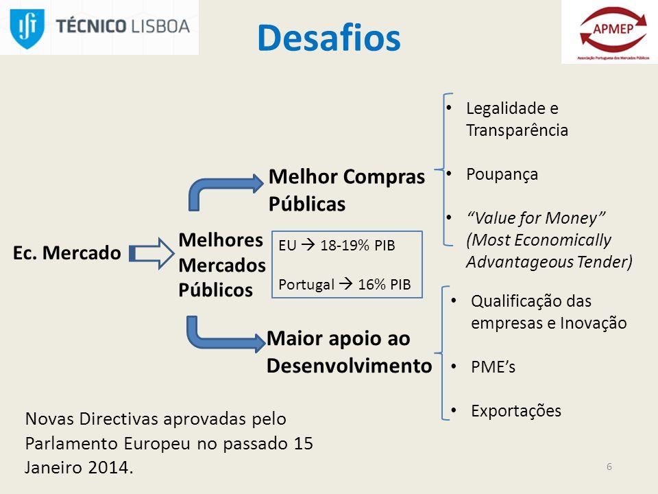 Melhores Mercados Públicos Melhor Compras Públicas Legalidade e Transparência Poupança Value for Money (Most Economically Advantageous Tender) Ec.