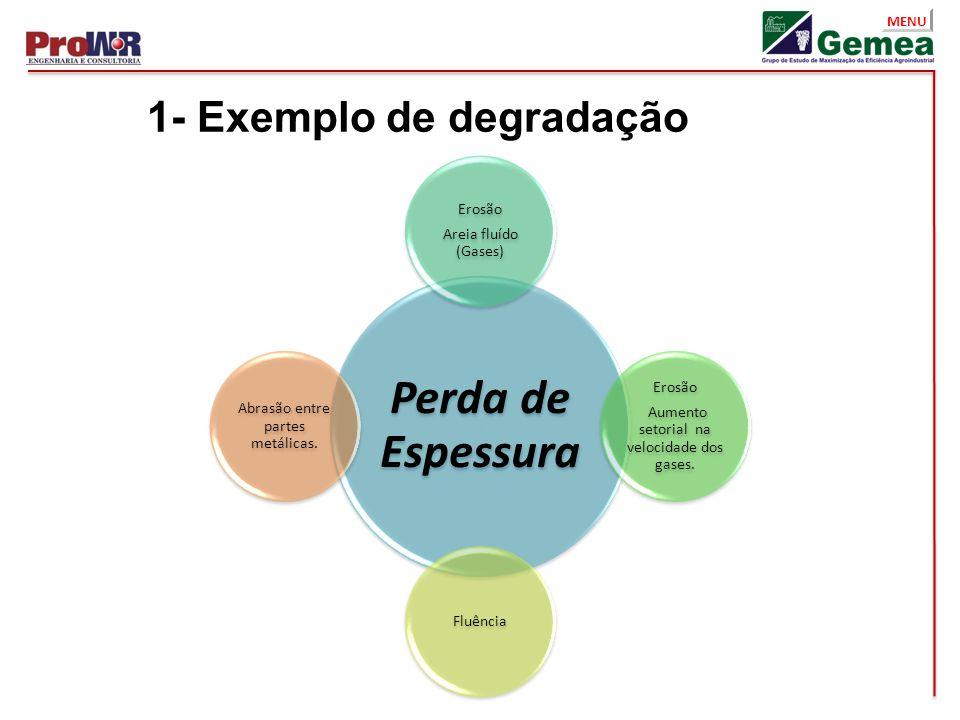 MENU 1- Exemplo de degradação Perda de Espessura Erosão Areia fluído (Gases) Erosão Aumento setorial na velocidade dos gases. Fluência Abrasão entre p
