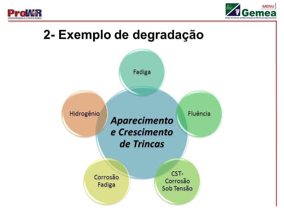 MENU 2- Exemplo de degradação Aparecimento e Crescimento de Trincas FadigaFluência CST- Corrosão Sob Tensão Corrosão Fadiga Hidrogênio