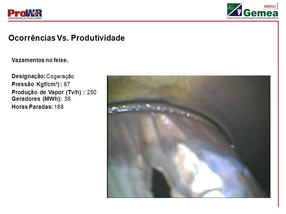 MENU Ocorrências Vs. Produtividade Vazamentos no feixe. Designação: Cogeração Pressão Kgf/cm²) : 67 Produção de Vapor (Tv/h) : 250 Geradores (MWh): 36
