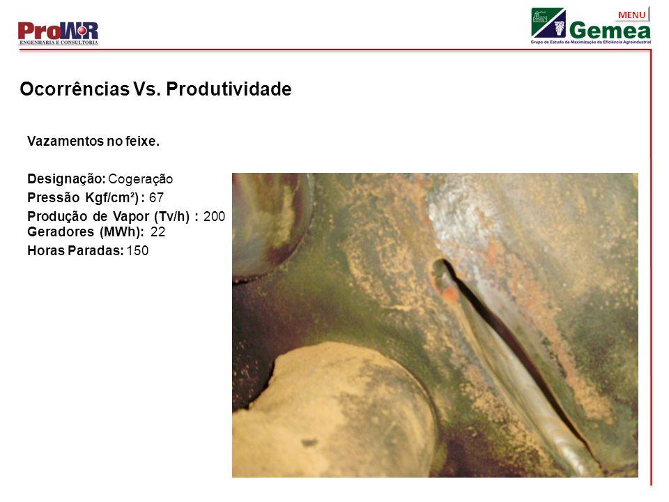 MENU Ocorrências Vs. Produtividade Vazamentos no feixe. Designação: Cogeração Pressão Kgf/cm²) : 67 Produção de Vapor (Tv/h) : 200 Geradores (MWh): 22