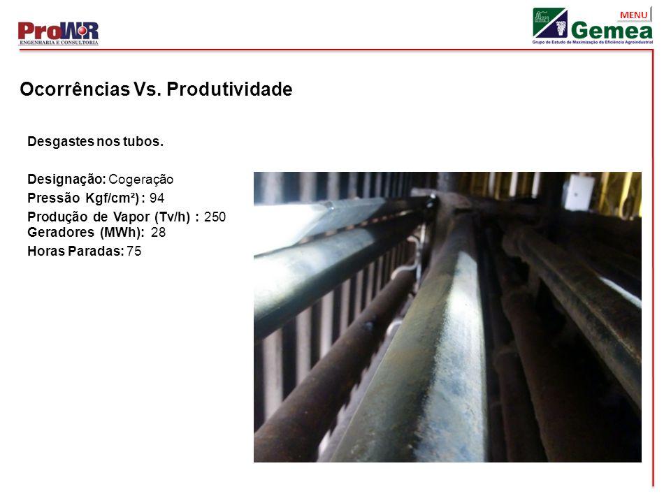 MENU Ocorrências Vs. Produtividade Desgastes nos tubos. Designação: Cogeração Pressão Kgf/cm²) : 94 Produção de Vapor (Tv/h) : 250 Geradores (MWh): 28