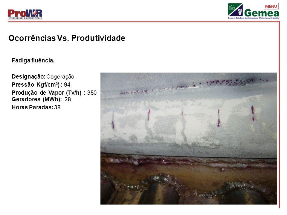 MENU Ocorrências Vs. Produtividade Fadiga fluência. Designação: Cogeração Pressão Kgf/cm²) : 94 Produção de Vapor (Tv/h) : 350 Geradores (MWh): 28 Hor