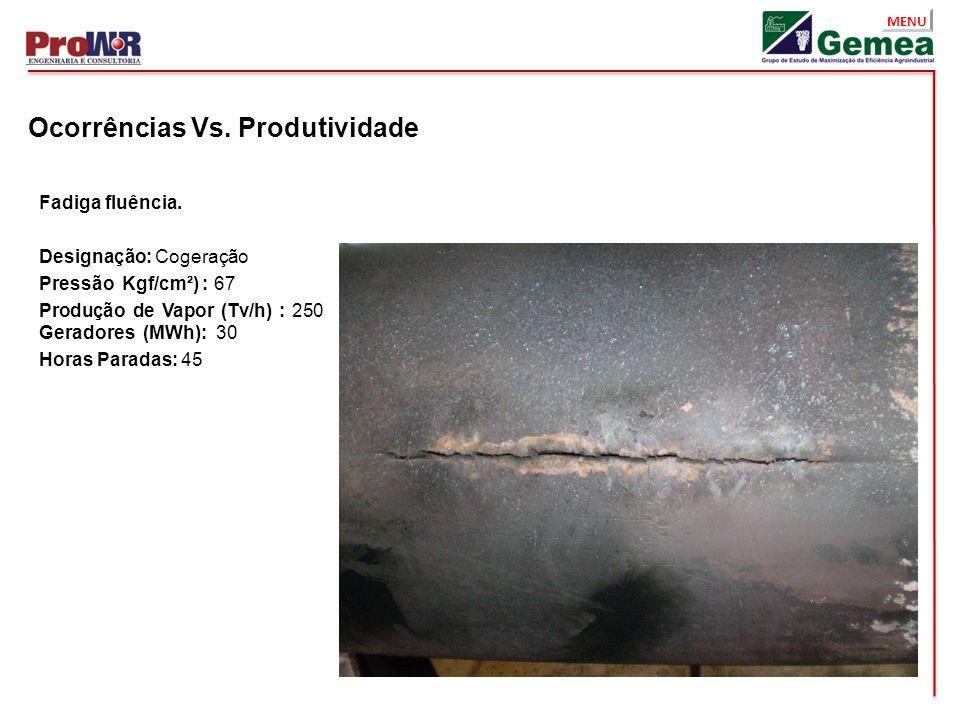 MENU Ocorrências Vs. Produtividade Fadiga fluência. Designação: Cogeração Pressão Kgf/cm²) : 67 Produção de Vapor (Tv/h) : 250 Geradores (MWh): 30 Hor