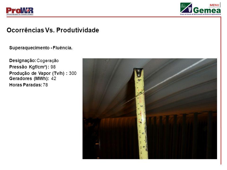 MENU Ocorrências Vs. Produtividade Superaquecimento - Fluência. Designação: Cogeração Pressão Kgf/cm²) : 98 Produção de Vapor (Tv/h) : 300 Geradores (