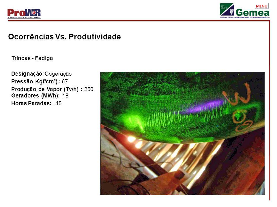 MENU Ocorrências Vs. Produtividade Trincas - Fadiga Designação: Cogeração Pressão Kgf/cm²) : 67 Produção de Vapor (Tv/h) : 250 Geradores (MWh): 18 Hor
