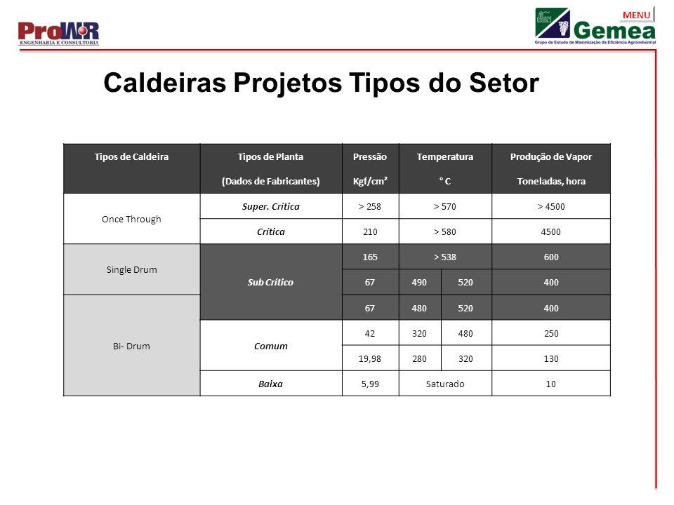 MENU Caldeiras Projetos Tipos do Setor Tipos de CaldeiraTipos de PlantaPressãoTemperaturaProdução de Vapor (Dados de Fabricantes)Kgf/cm²° CToneladas,
