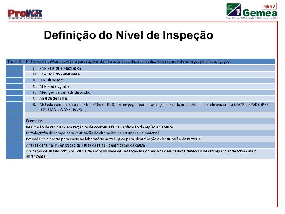 MENU FIM.PROWR – Equipamentos Industriais LTDA.
