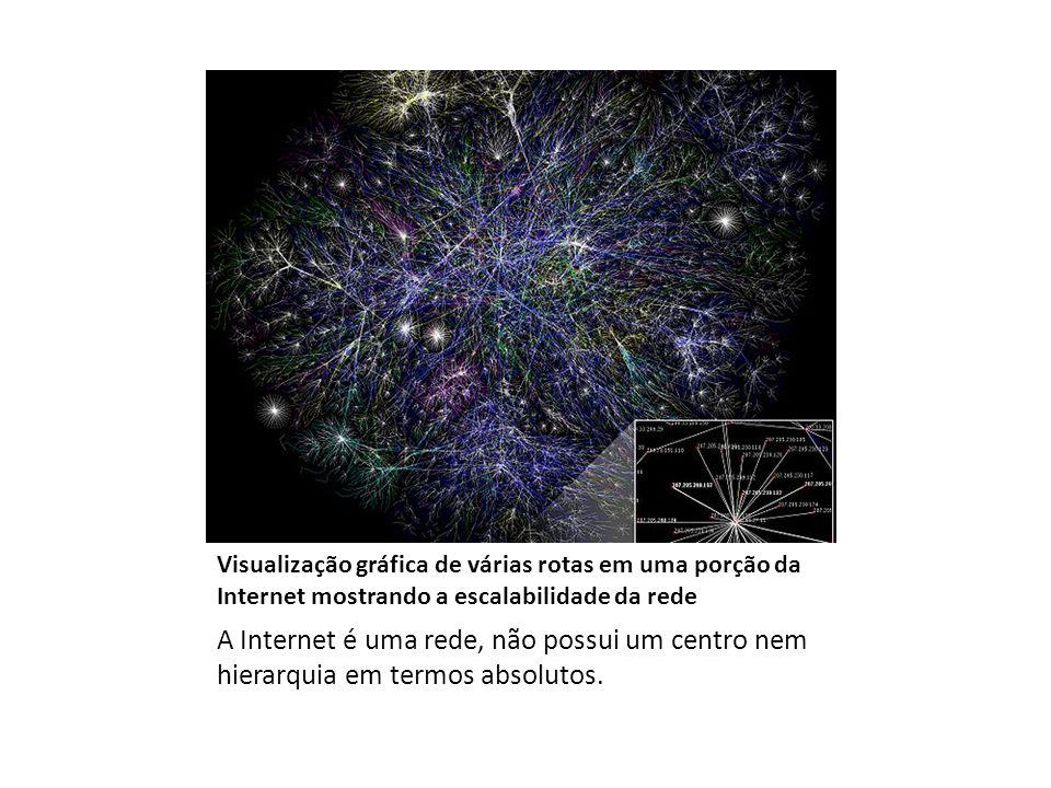 Visualização gráfica de várias rotas em uma porção da Internet mostrando a escalabilidade da rede A Internet é uma rede, não possui um centro nem hierarquia em termos absolutos.