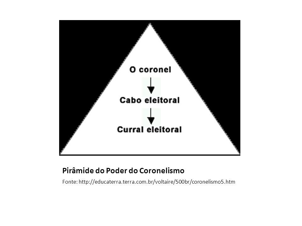 / Fonte: blog do crédito - http://blogdocredito.wordpress.com