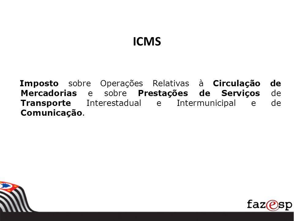 ICMS Imposto sobre Operações Relativas à Circulação de Mercadorias e sobre Prestações de Serviços de Transporte Interestadual e Intermunicipal e de Co
