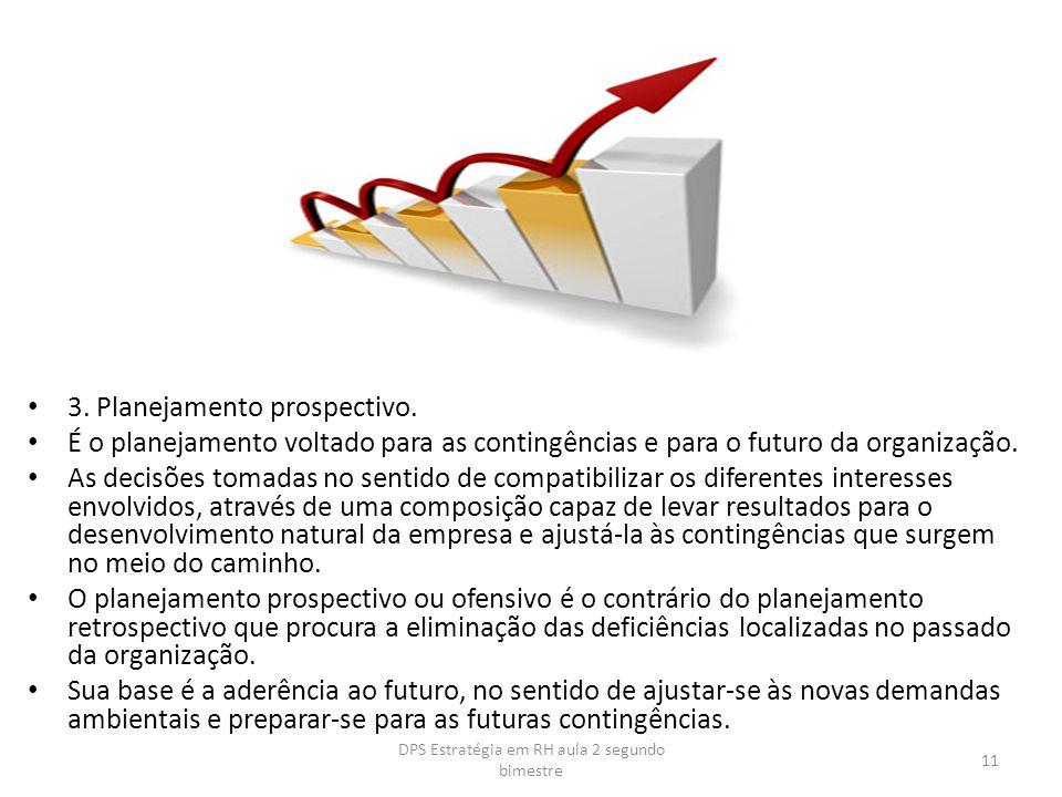 3. Planejamento prospectivo. É o planejamento voltado para as contingências e para o futuro da organização. As decisões tomadas no sentido de compatib