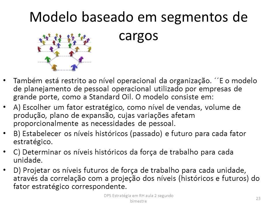 Modelo baseado em segmentos de cargos Também está restrito ao nível operacional da organização. ´´E o modelo de planejamento de pessoal operacional ut