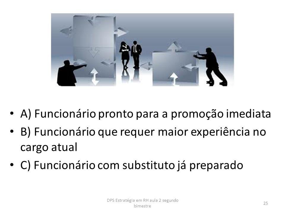 A) Funcionário pronto para a promoção imediata B) Funcionário que requer maior experiência no cargo atual C) Funcionário com substituto já preparado 2