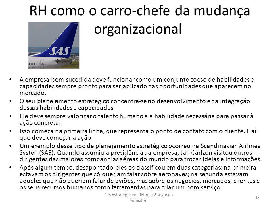 RH como o carro-chefe da mudança organizacional A empresa bem-sucedida deve funcionar como um conjunto coeso de habilidades e capacidades sempre pront