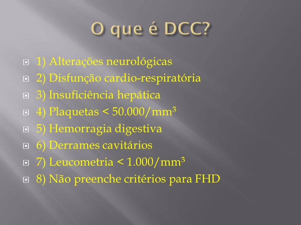 1) Alterações neurológicas 2) Disfunção cardio-respiratória 3) Insuficiência hepática 4) Plaquetas < 50.000/mm 3 5) Hemorragia digestiva 6) Derrames cavitários 7) Leucometria < 1.000/mm 3 8) Não preenche critérios para FHD