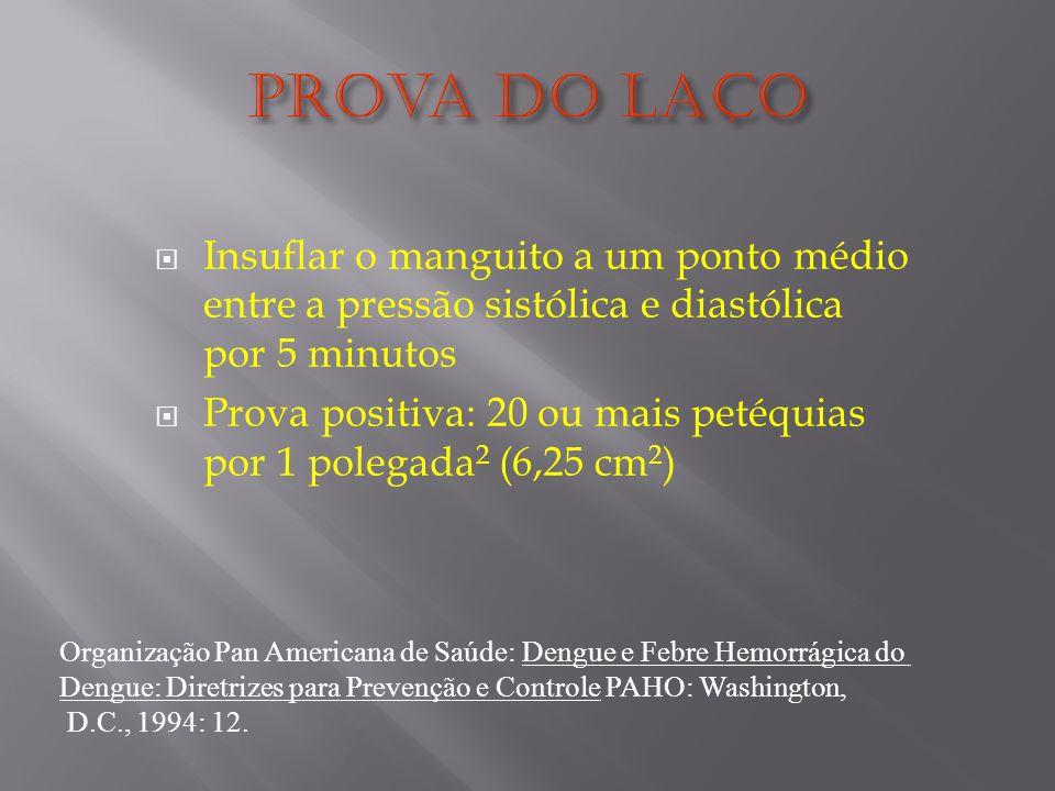 Insuflar o manguito a um ponto médio entre a pressão sistólica e diastólica por 5 minutos Prova positiva: 20 ou mais petéquias por 1 polegada 2 (6,25 cm 2 ) Organização Pan Americana de Saúde: Dengue e Febre Hemorrágica do Dengue: Diretrizes para Prevenção e Controle PAHO: Washington, D.C., 1994: 12.