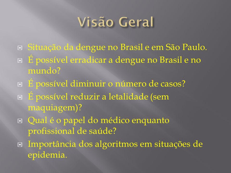 Situação da dengue no Brasil e em São Paulo.É possível erradicar a dengue no Brasil e no mundo.
