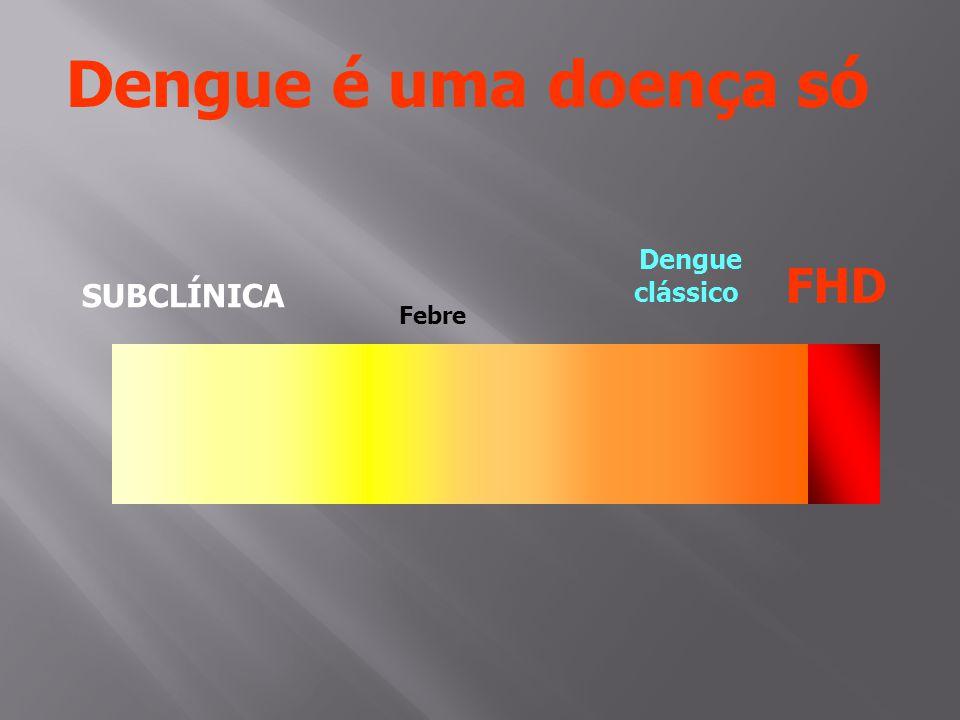 SUBCLÍNICA Febre Dengue clássico FHD Dengue é uma doença só