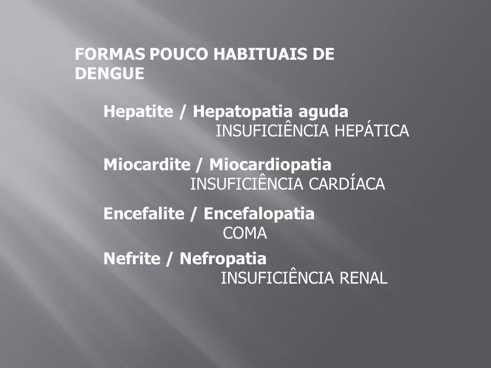FORMAS POUCO HABITUAIS DE DENGUE Hepatite / Hepatopatia aguda INSUFICIÊNCIA HEPÁTICA Miocardite / Miocardiopatia INSUFICIÊNCIA CARDÍACA Encefalite / Encefalopatia COMA Nefrite / Nefropatia INSUFICIÊNCIA RENAL