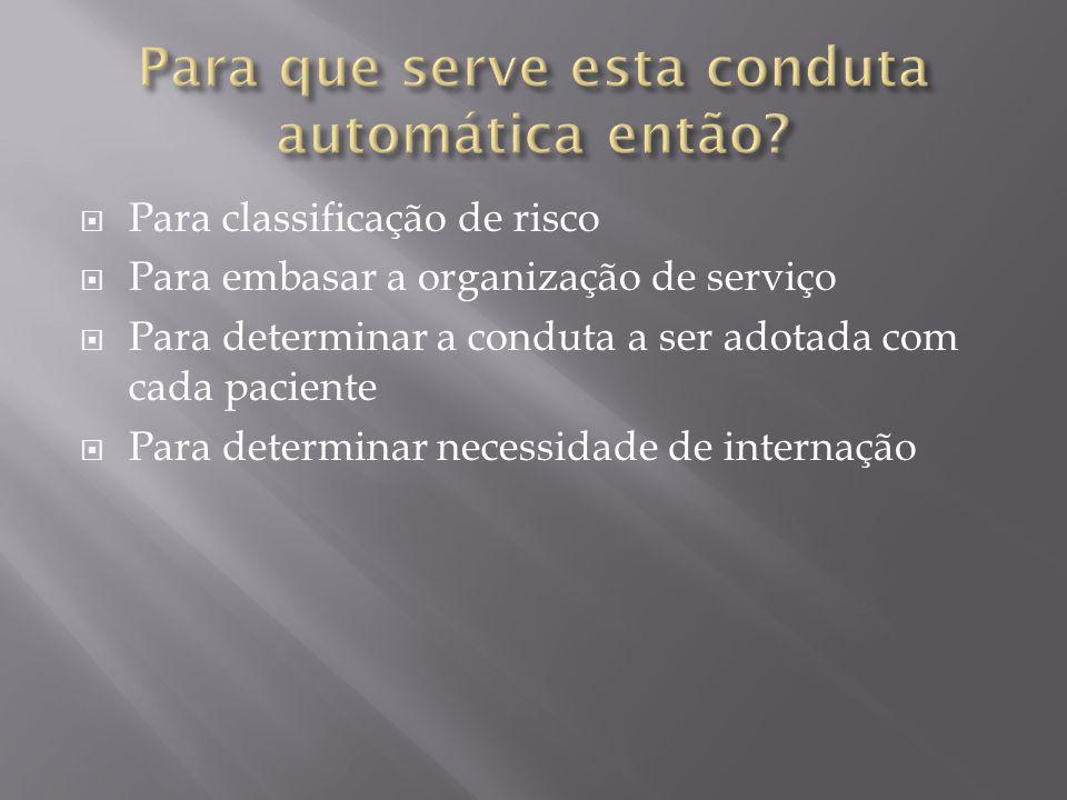 Para classificação de risco Para embasar a organização de serviço Para determinar a conduta a ser adotada com cada paciente Para determinar necessidade de internação