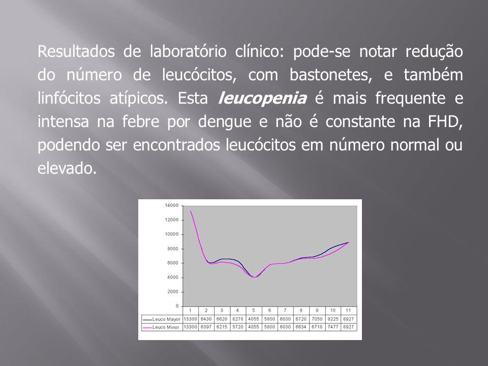 Resultados de laboratório clínico: pode-se notar redução do número de leucócitos, com bastonetes, e também linfócitos atípicos. Esta leucopenia é mais