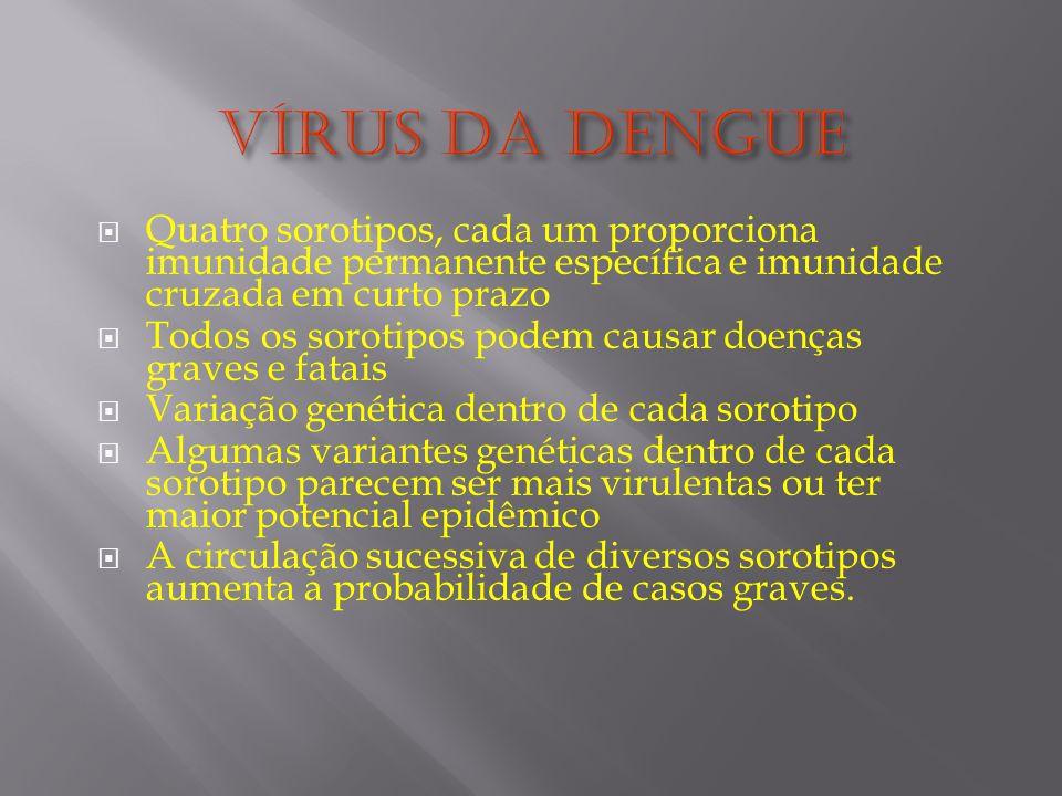 Derrame Pleural, ascite Pneumonia bacteriana Sangramento Acidose Alcalose