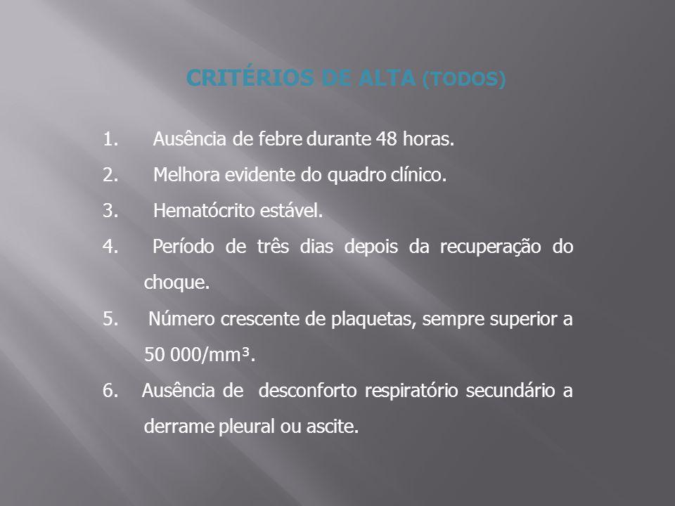 CRITÉRIOS DE ALTA (TODOS) 1.Ausência de febre durante 48 horas.