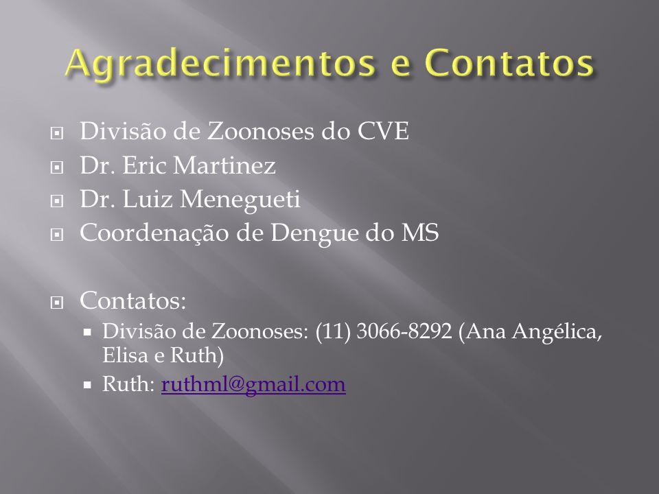 Divisão de Zoonoses do CVE Dr. Eric Martinez Dr. Luiz Menegueti Coordenação de Dengue do MS Contatos: Divisão de Zoonoses: (11) 3066-8292 (Ana Angélic